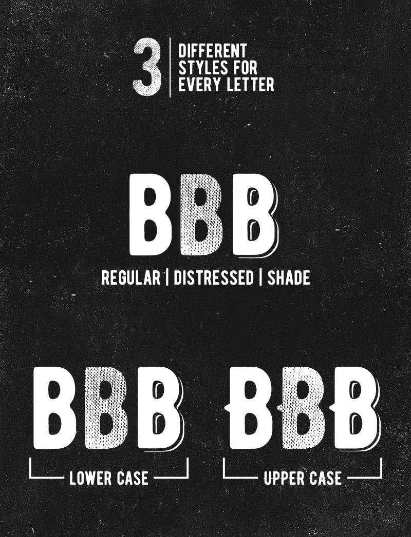 Vintage Typefaces